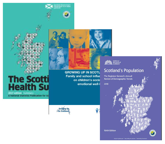 Scotland by numbers - How well do you know Scotland?